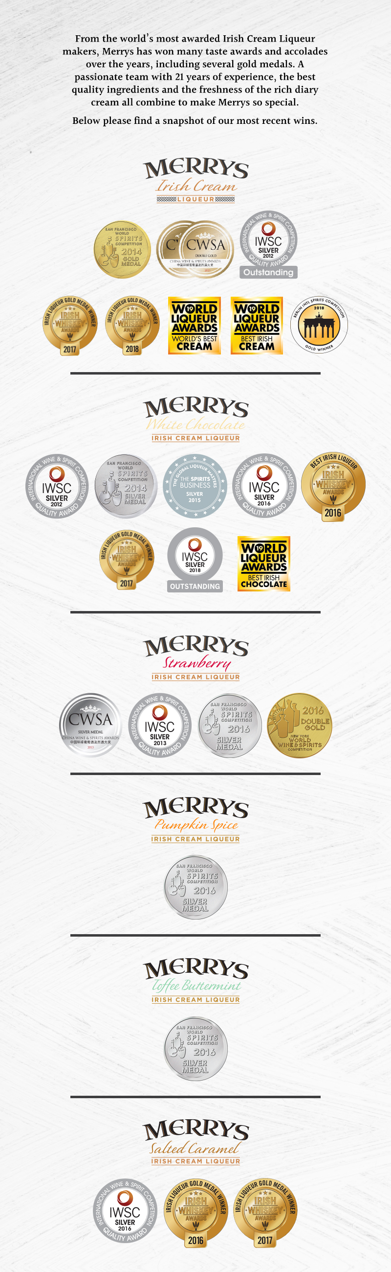 merrys_awards_2019